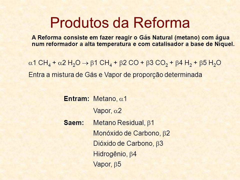 Produtos da Reforma
