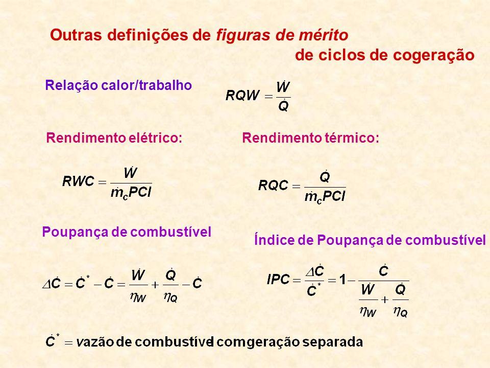 Outras definições de figuras de mérito de ciclos de cogeração