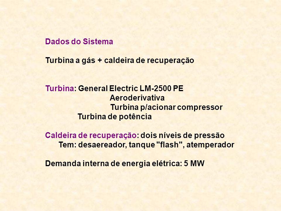 Dados do Sistema Turbina a gás + caldeira de recuperação. Turbina: General Electric LM-2500 PE.