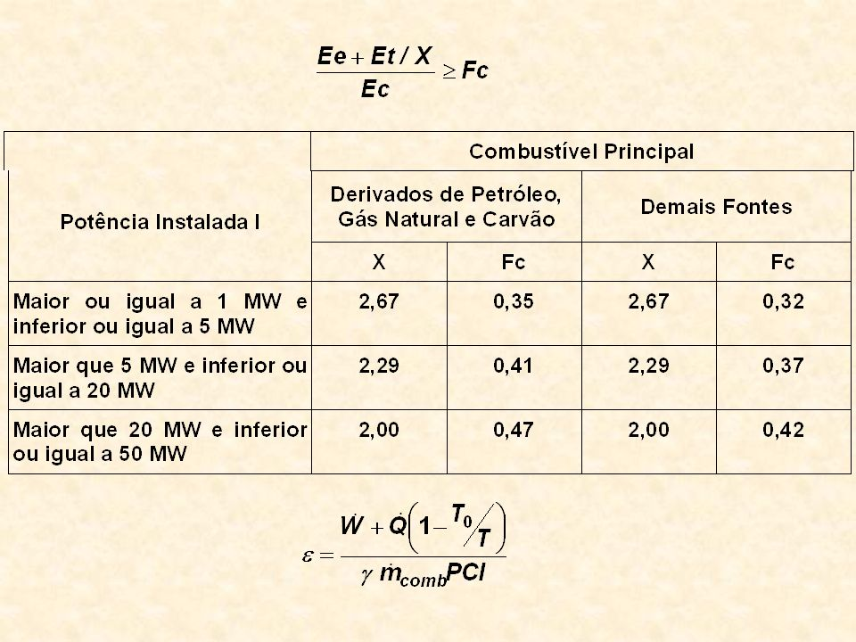Acima é mostrada a equação básica pela qual era proposto calcular a eficiência do sistema de cogeração.