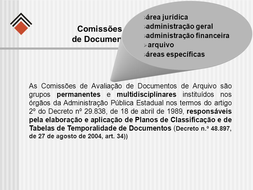 Comissões de Avaliação de Documentos de Arquivo
