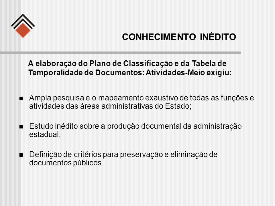 CONHECIMENTO INÉDITO A elaboração do Plano de Classificação e da Tabela de Temporalidade de Documentos: Atividades-Meio exigiu: