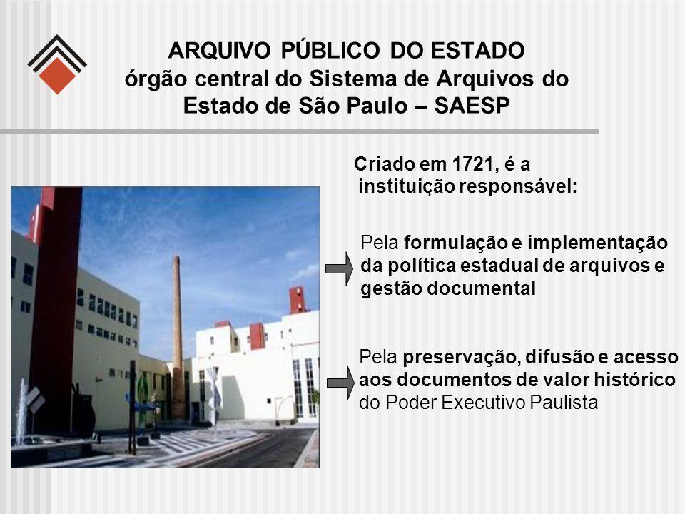 ARQUIVO PÚBLICO DO ESTADO órgão central do Sistema de Arquivos do Estado de São Paulo – SAESP
