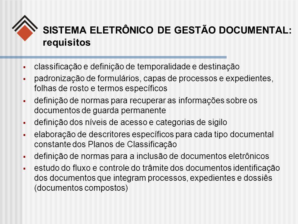 SISTEMA ELETRÔNICO DE GESTÃO DOCUMENTAL: requisitos