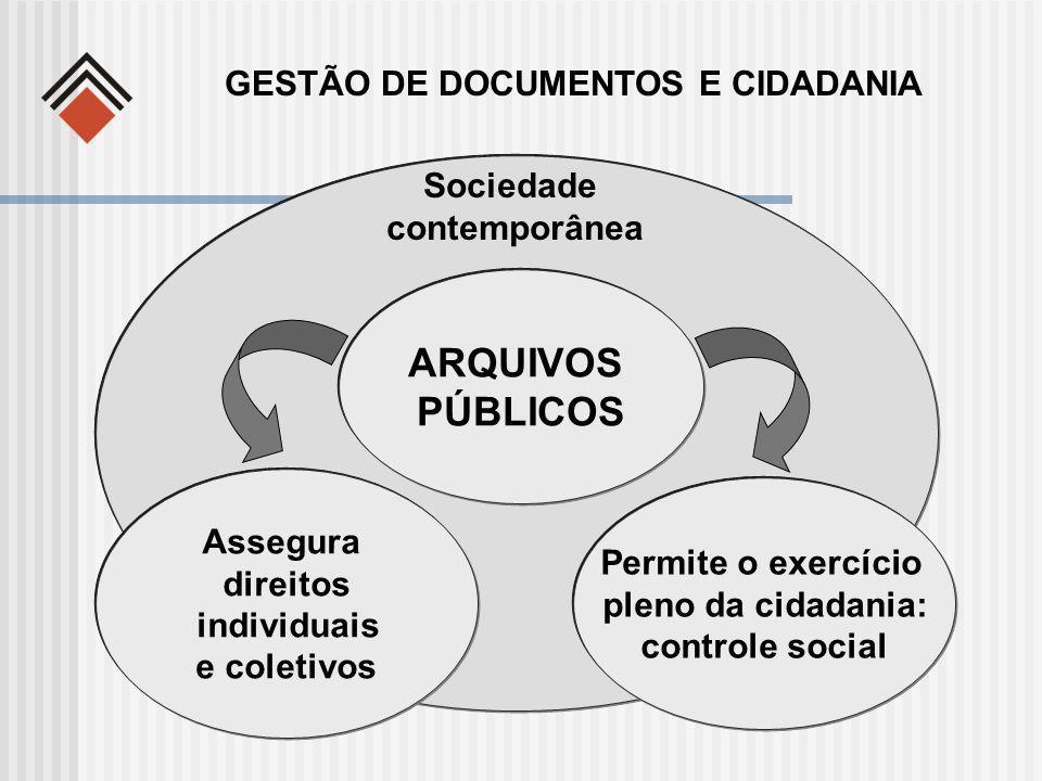 GESTÃO DE DOCUMENTOS E CIDADANIA