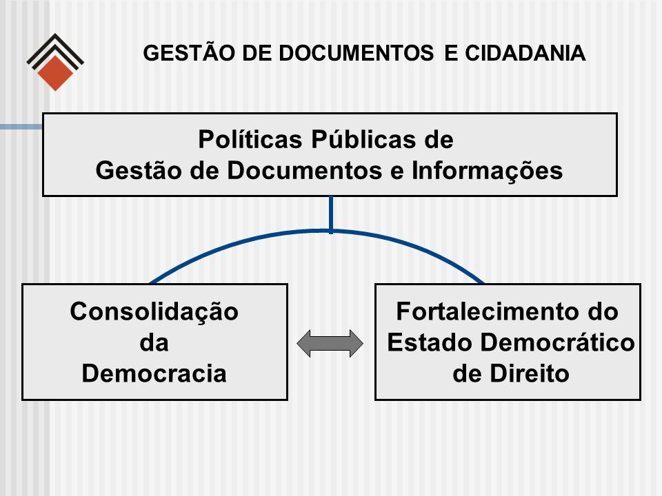 GESTÃO DE DOCUMENTOS E CIDADANIA Gestão de Documentos e Informações