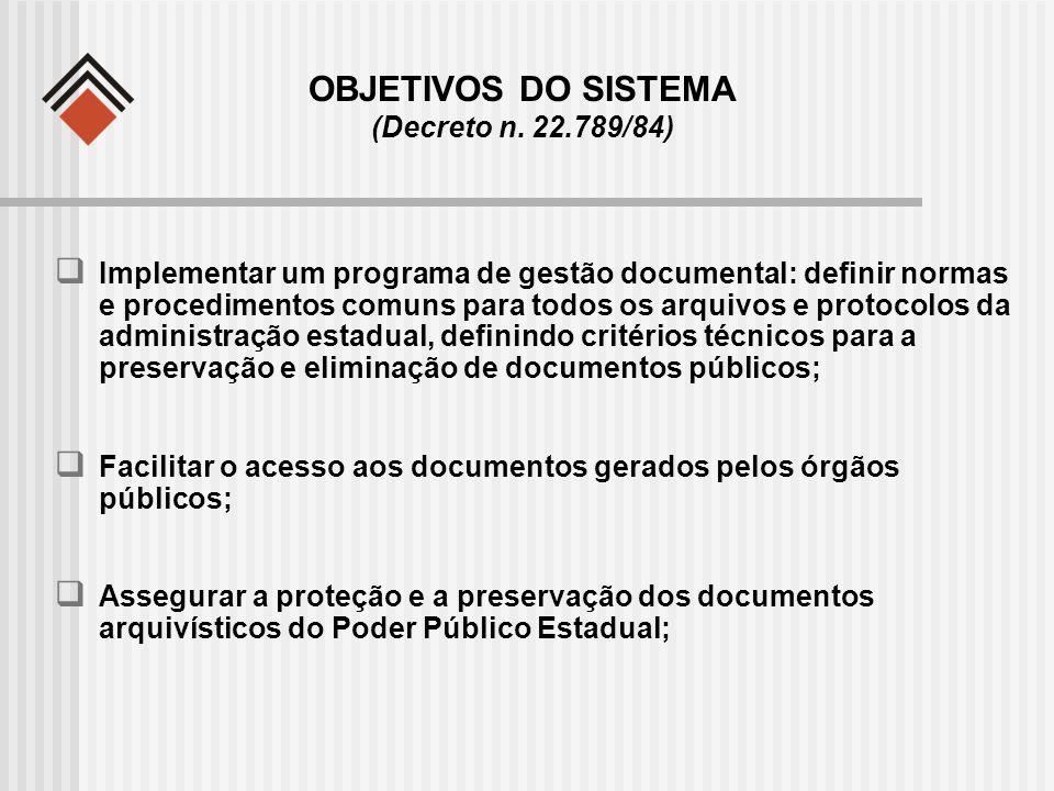 OBJETIVOS DO SISTEMA (Decreto n. 22.789/84)