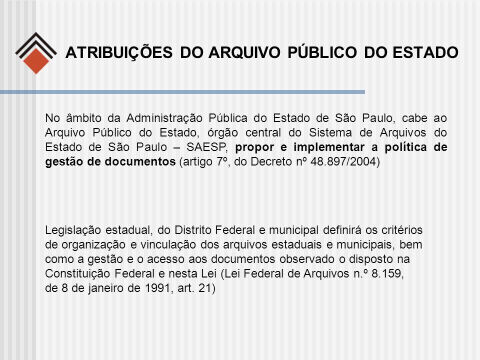 ATRIBUIÇÕES DO ARQUIVO PÚBLICO DO ESTADO