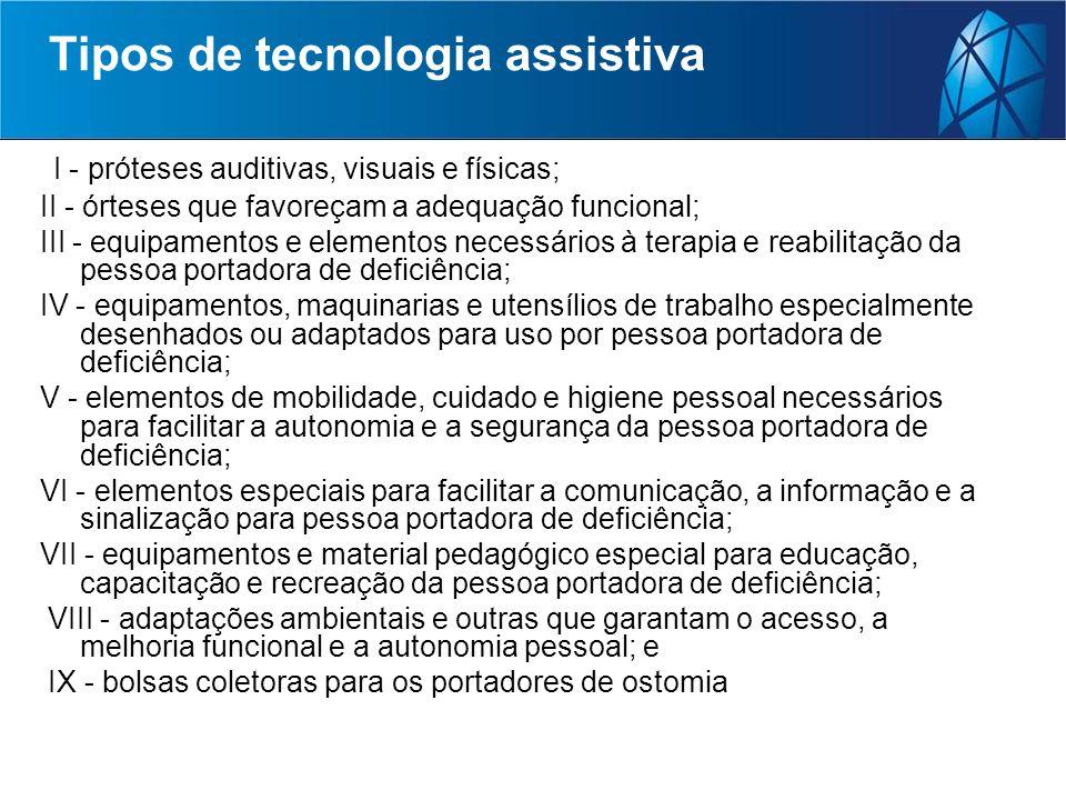 Tipos de tecnologia assistiva