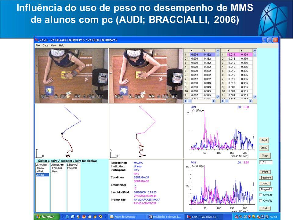 Influência do uso de peso no desempenho de MMS de alunos com pc (AUDI; BRACCIALLI, 2006)