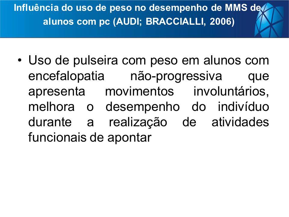 Influência do uso de peso no desempenho de MMS de