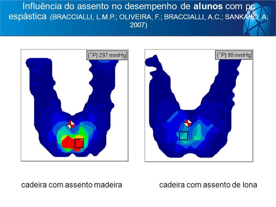 Influência do assento no desempenho de alunos com pc espástica (BRACCIALLI, L.M.P.; OLIVEIRA, F.; BRACCIALLI, A.C.; SANKAKO, A, 2007)