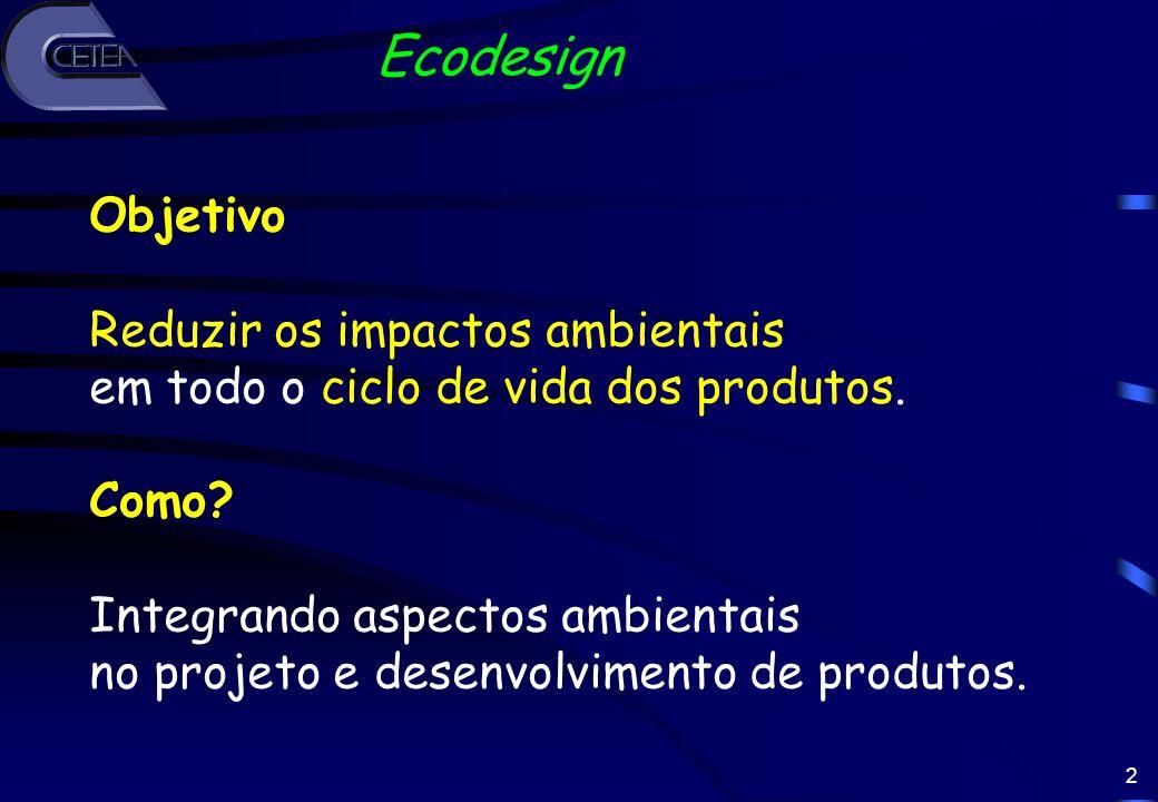 Ecodesign Objetivo Reduzir os impactos ambientais