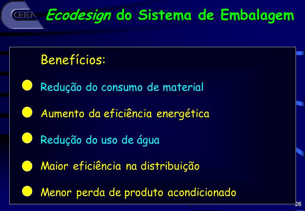 Ecodesign do Sistema de Embalagem