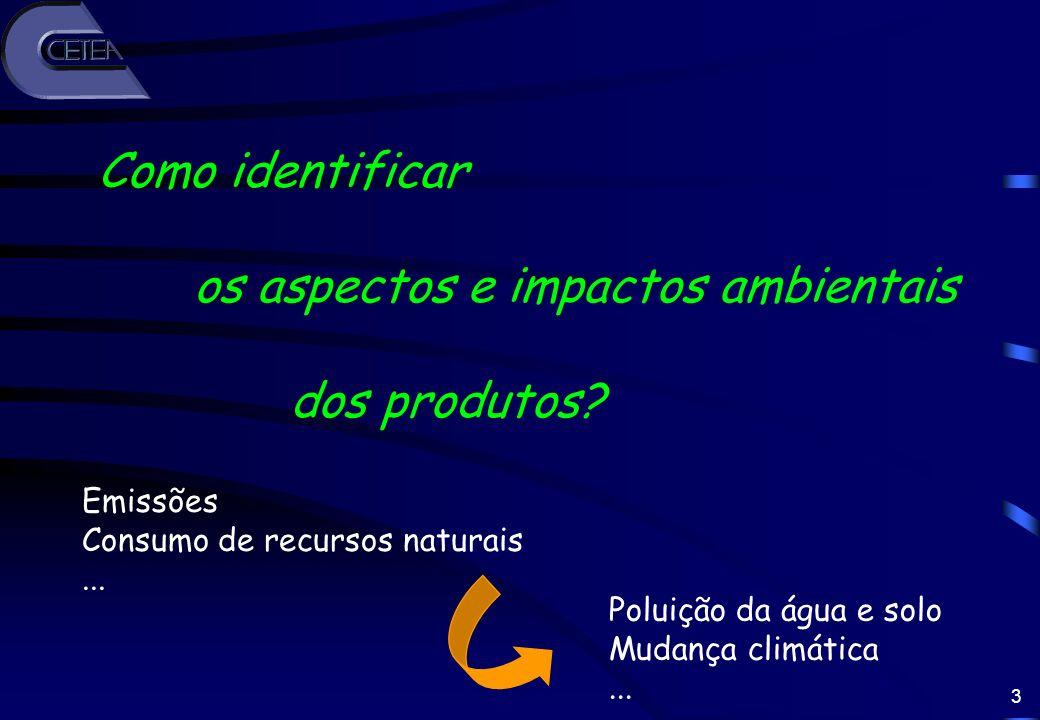 os aspectos e impactos ambientais dos produtos