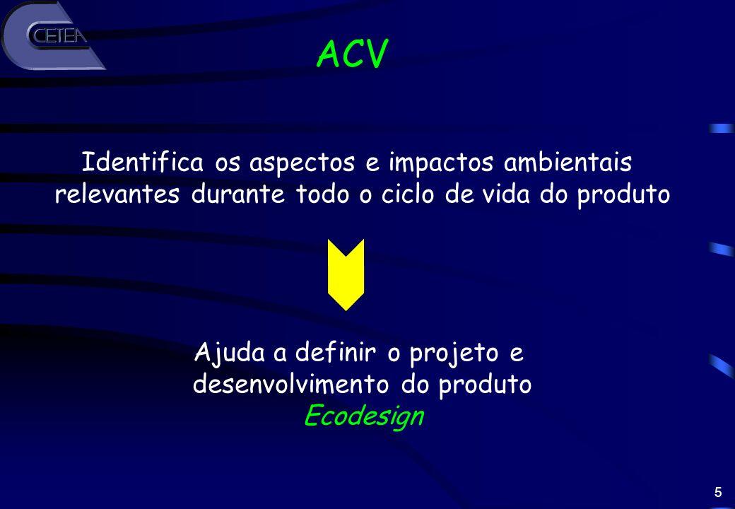 ACV Identifica os aspectos e impactos ambientais