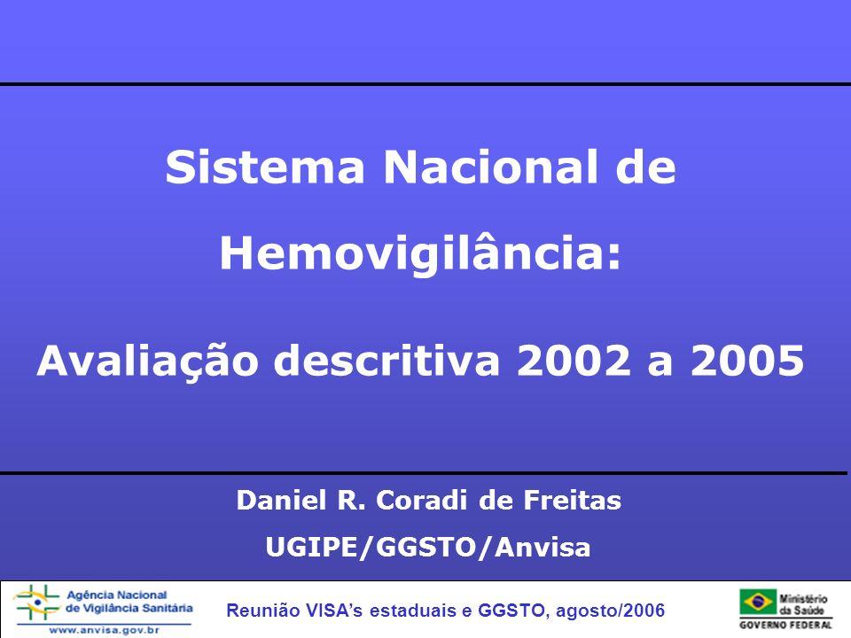 Sistema Nacional de Hemovigilância: