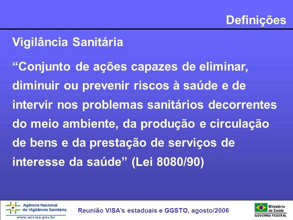 Definições Vigilância Sanitária.