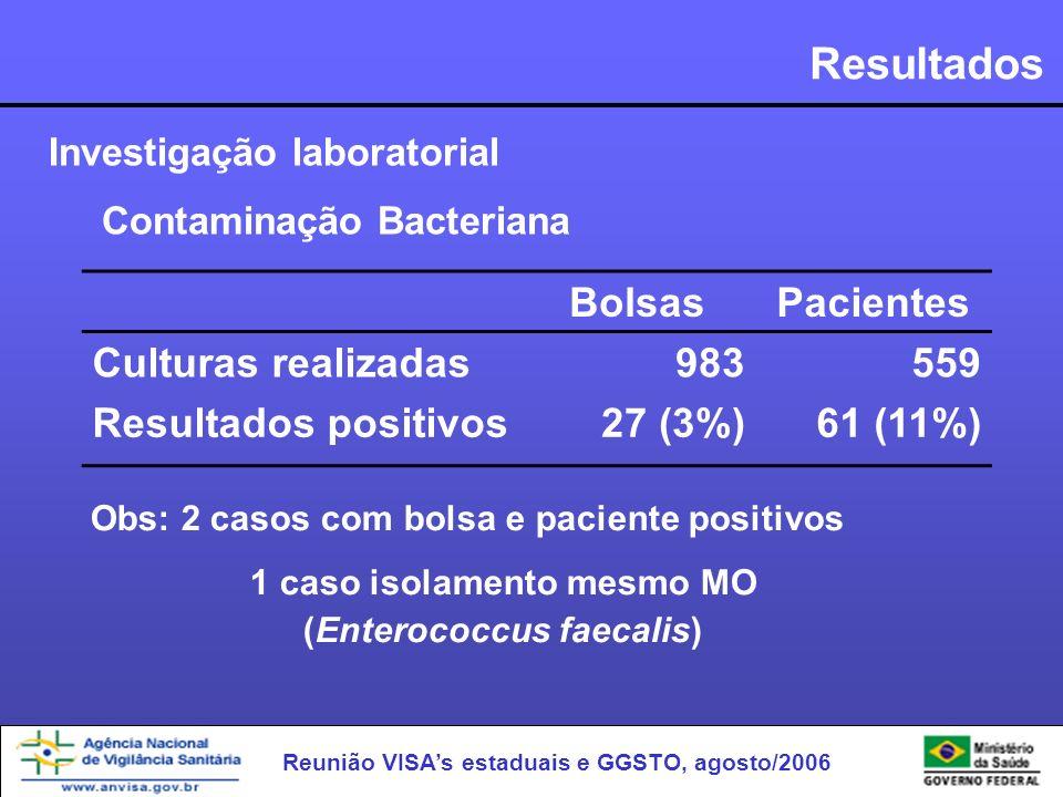Resultados Bolsas Pacientes Culturas realizadas 983 559