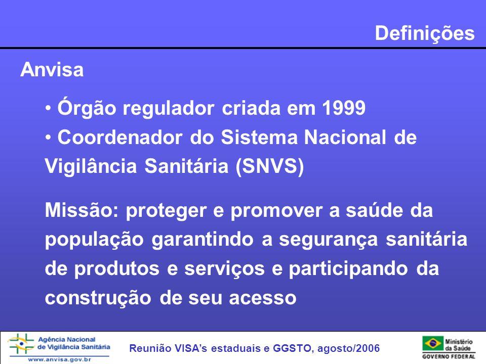 Definições Anvisa. Órgão regulador criada em 1999. Coordenador do Sistema Nacional de Vigilância Sanitária (SNVS)