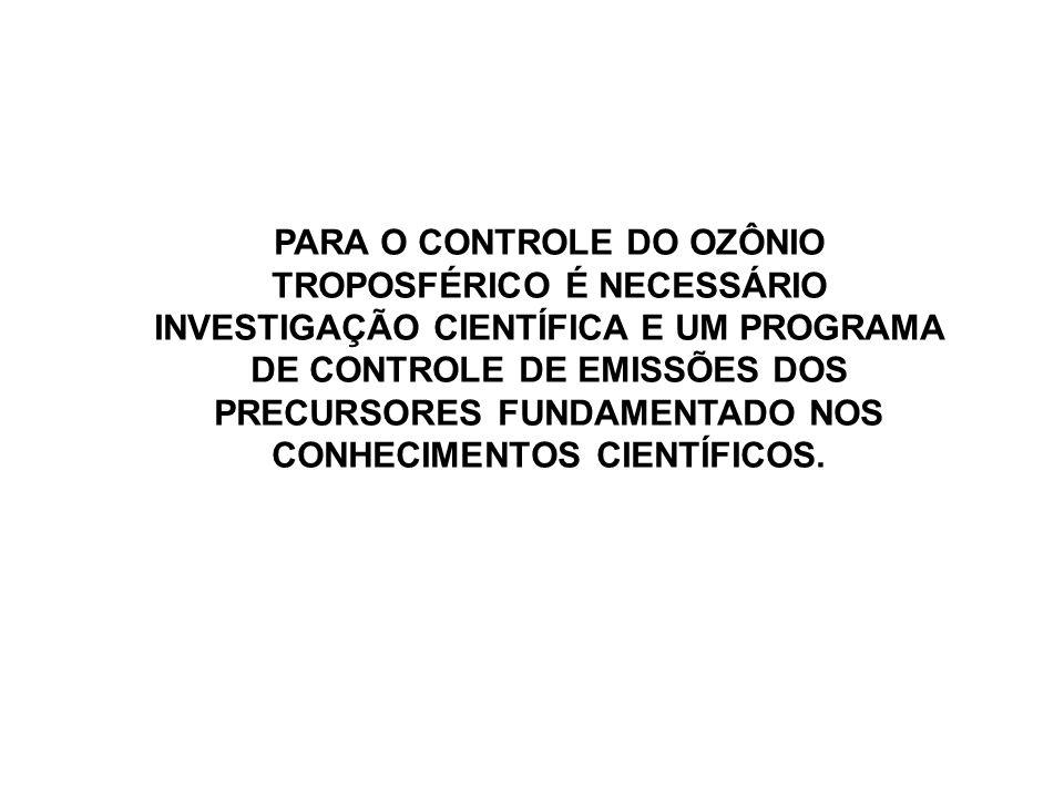 PARA O CONTROLE DO OZÔNIO TROPOSFÉRICO É NECESSÁRIO INVESTIGAÇÃO CIENTÍFICA E UM PROGRAMA DE CONTROLE DE EMISSÕES DOS PRECURSORES FUNDAMENTADO NOS CONHECIMENTOS CIENTÍFICOS.
