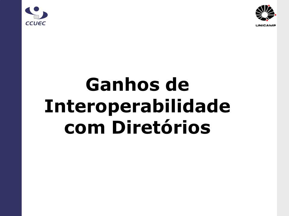 Ganhos de Interoperabilidade com Diretórios