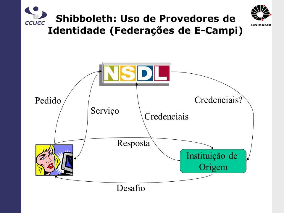 Shibboleth: Uso de Provedores de Identidade (Federações de E-Campi)