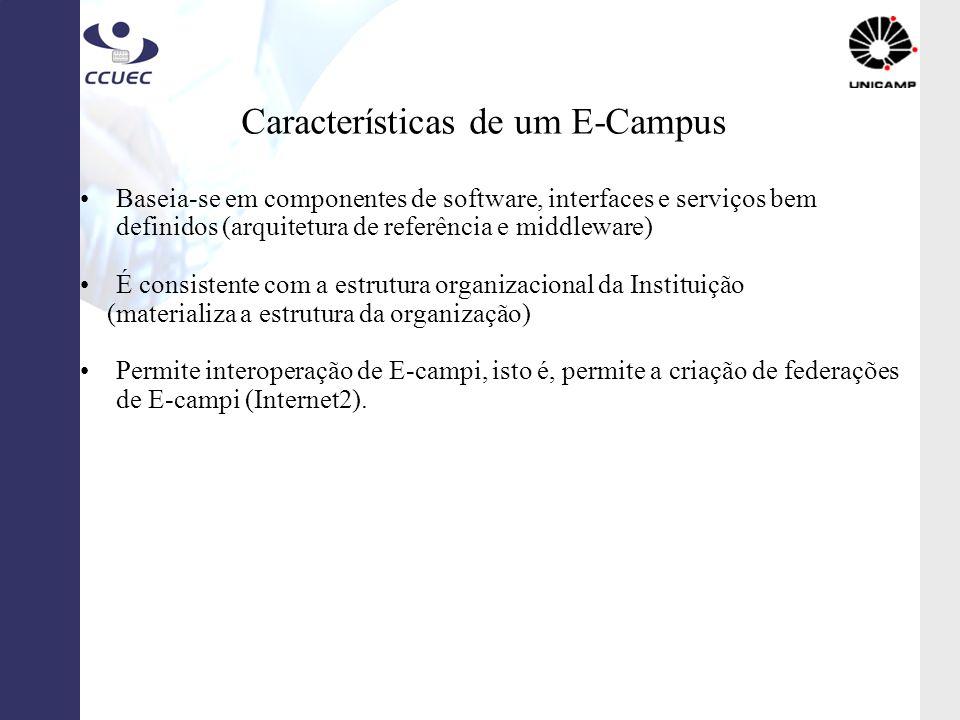 Características de um E-Campus