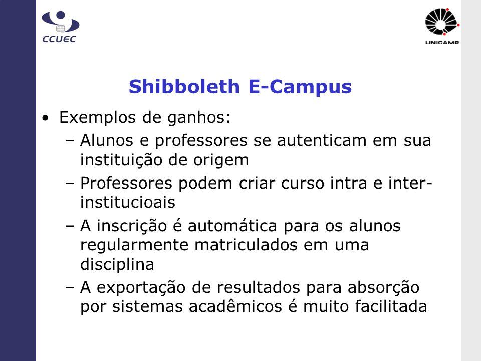 Shibboleth E-Campus Exemplos de ganhos: