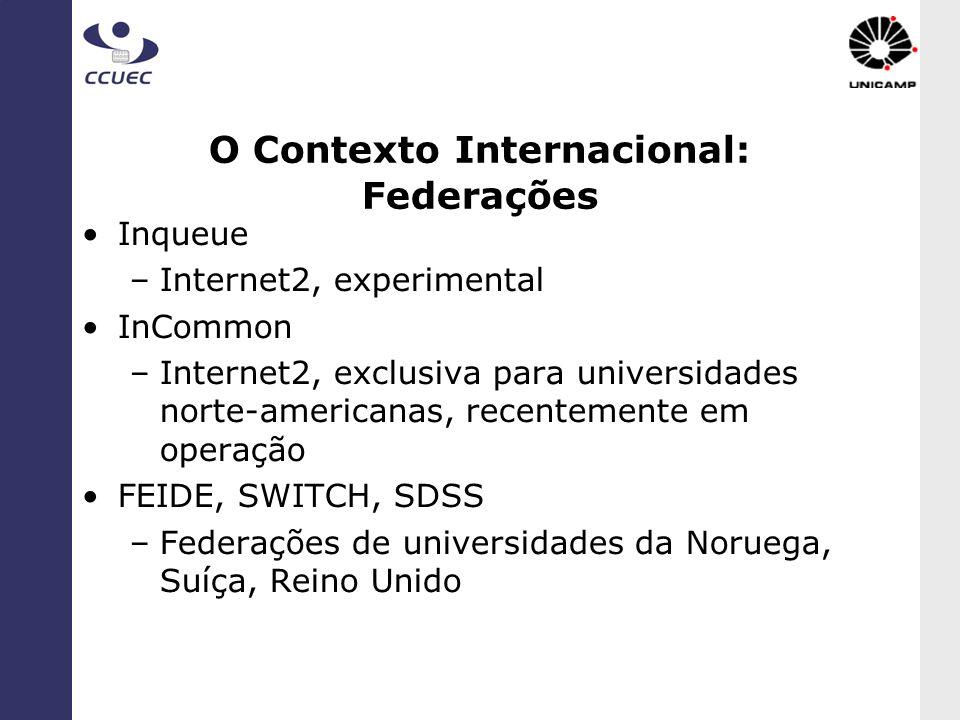 O Contexto Internacional: Federações