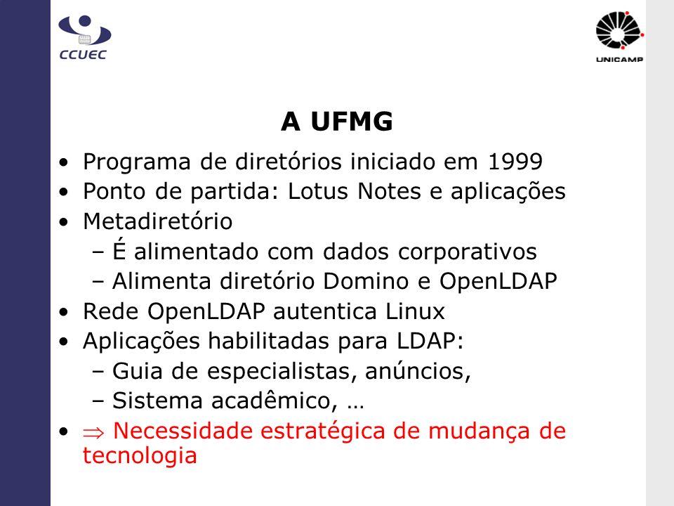 A UFMG Programa de diretórios iniciado em 1999