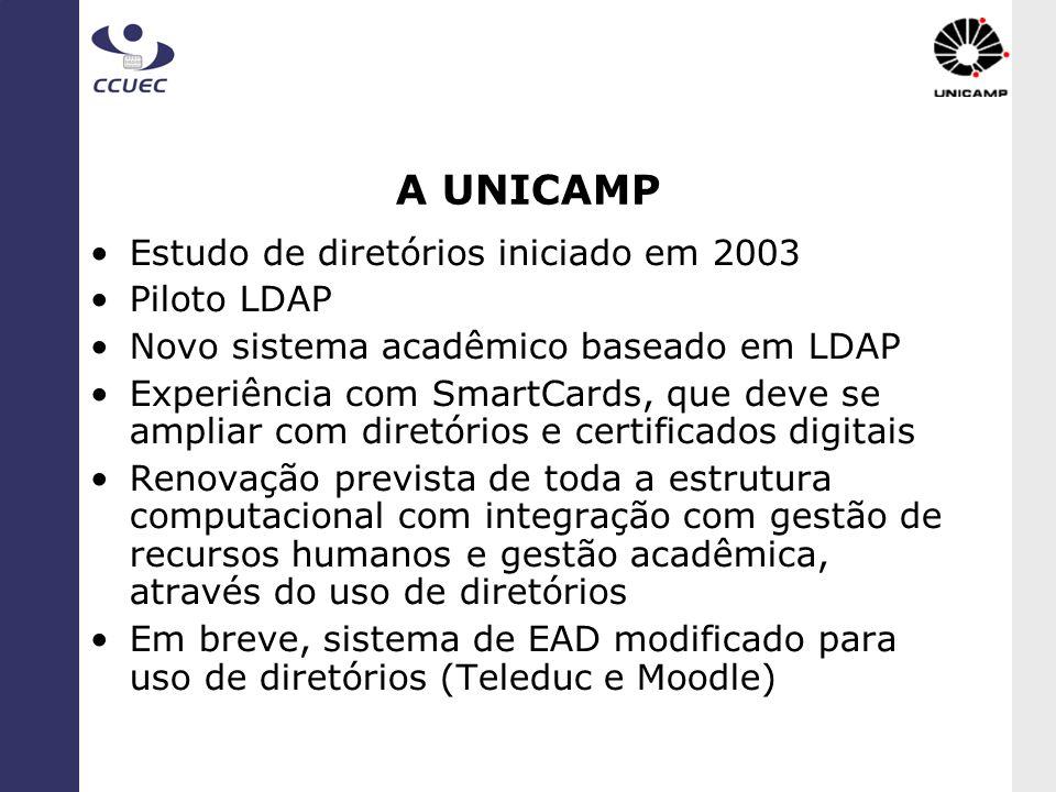 A UNICAMP Estudo de diretórios iniciado em 2003 Piloto LDAP