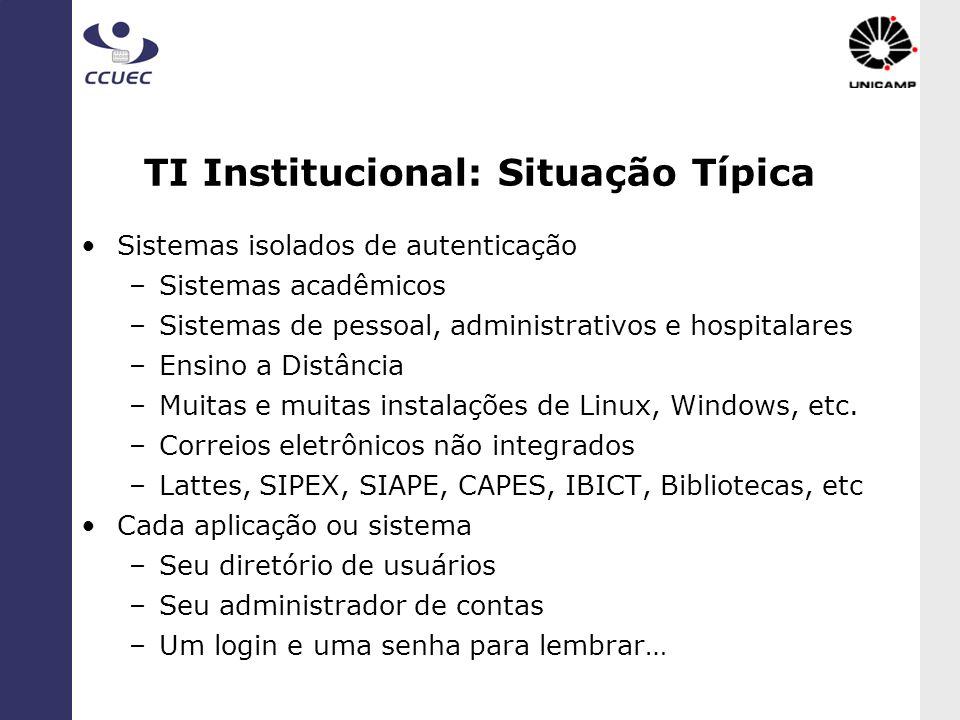 TI Institucional: Situação Típica