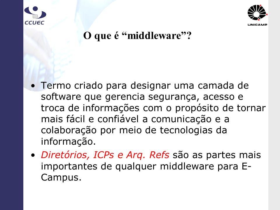 O que é middleware
