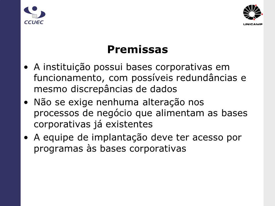 PremissasA instituição possui bases corporativas em funcionamento, com possíveis redundâncias e mesmo discrepâncias de dados.
