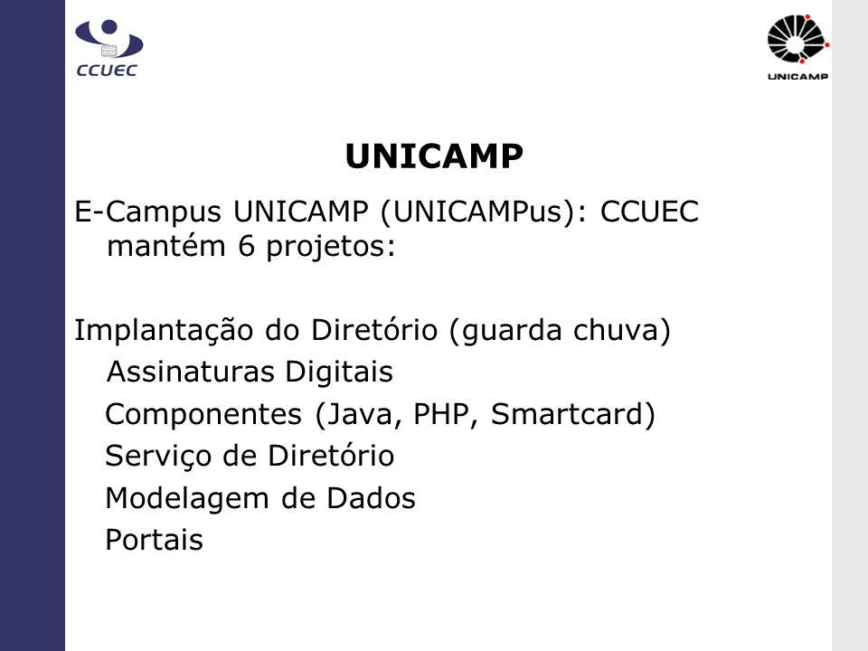 UNICAMP E-Campus UNICAMP (UNICAMPus): CCUEC mantém 6 projetos: