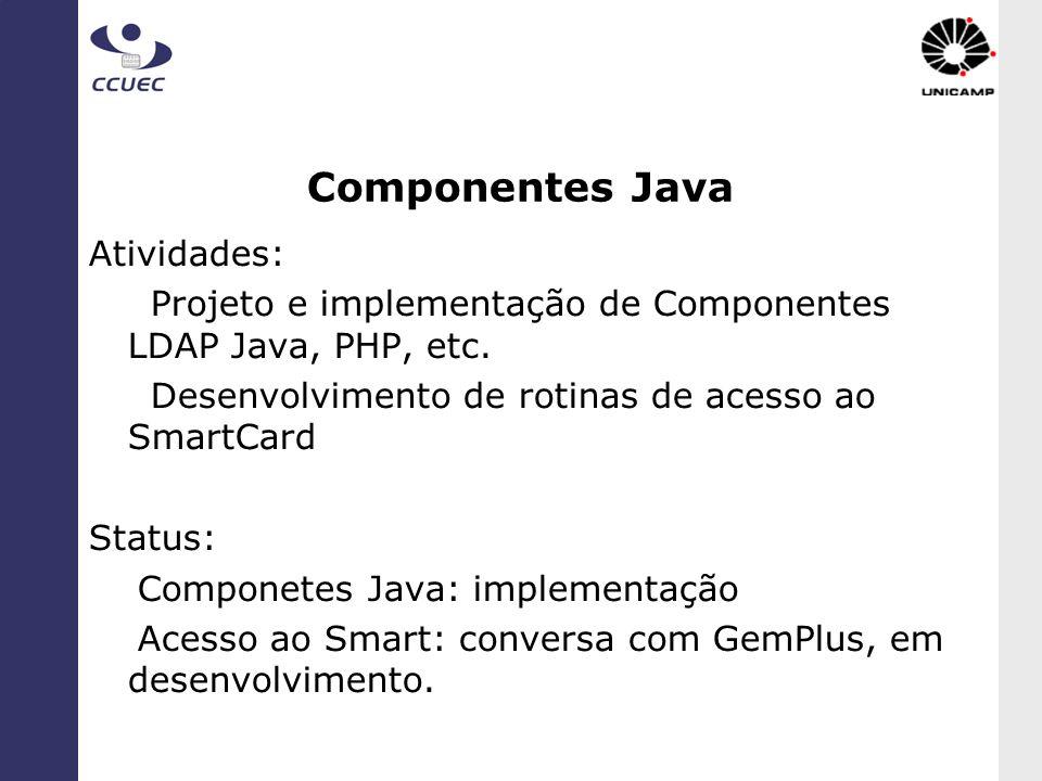 Componentes Java Atividades: