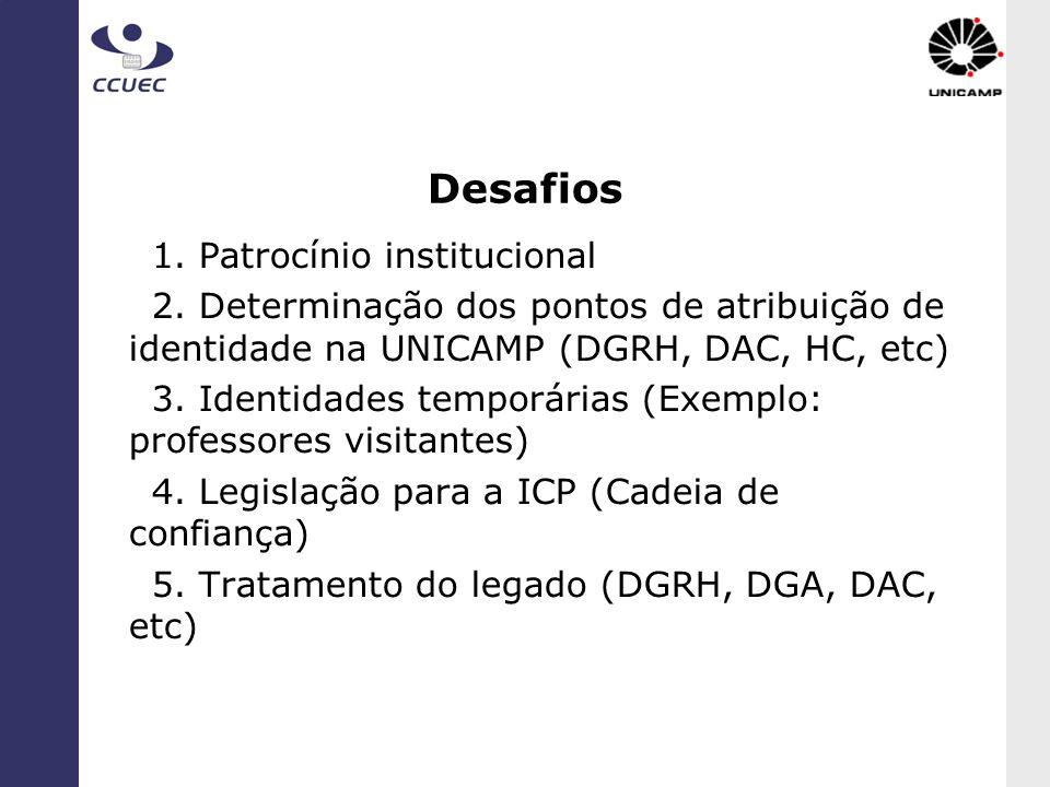 Desafios 1. Patrocínio institucional