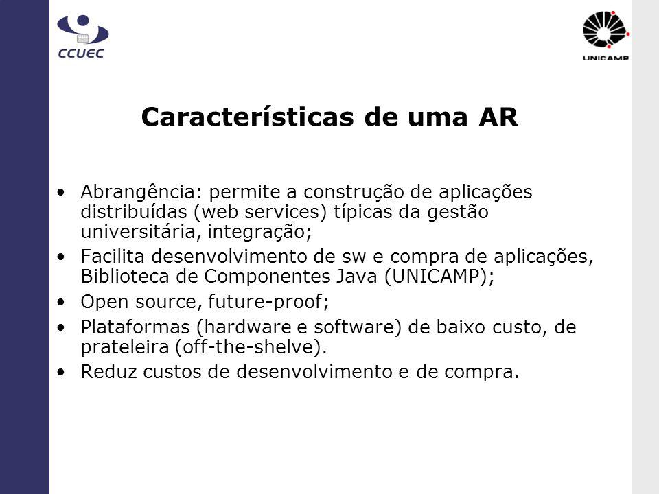 Características de uma AR