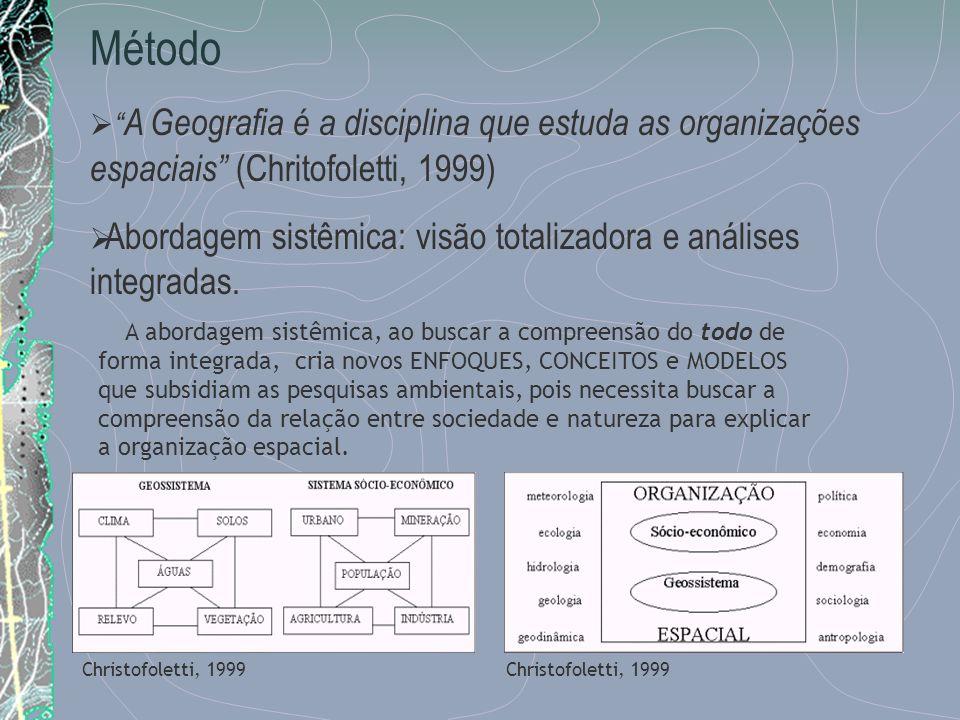 Método A Geografia é a disciplina que estuda as organizações espaciais (Chritofoletti, 1999)