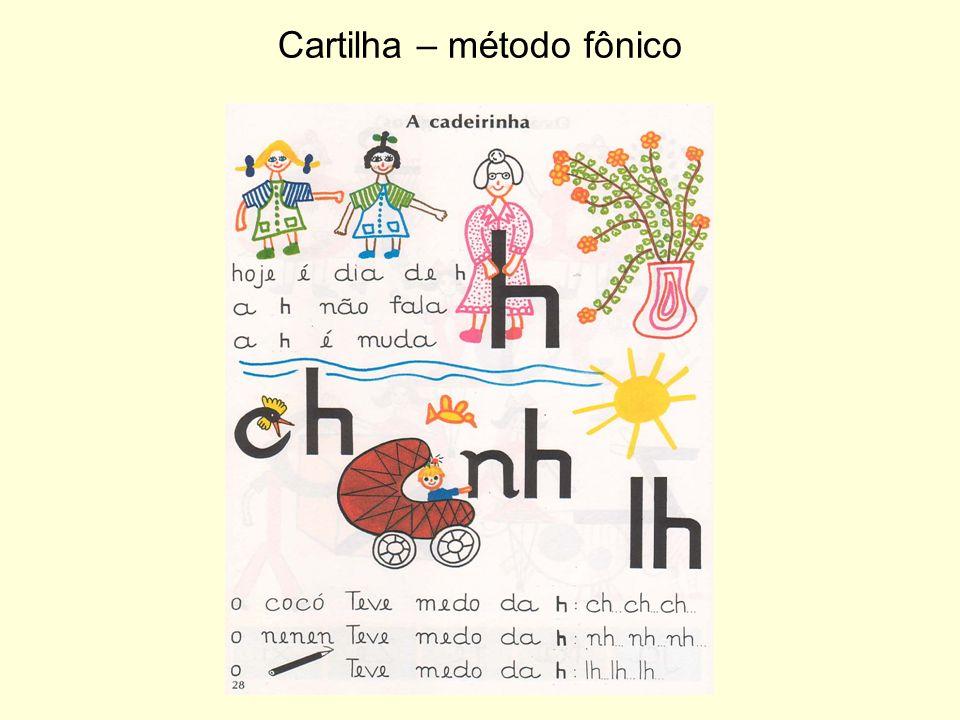 Cartilha – método fônico