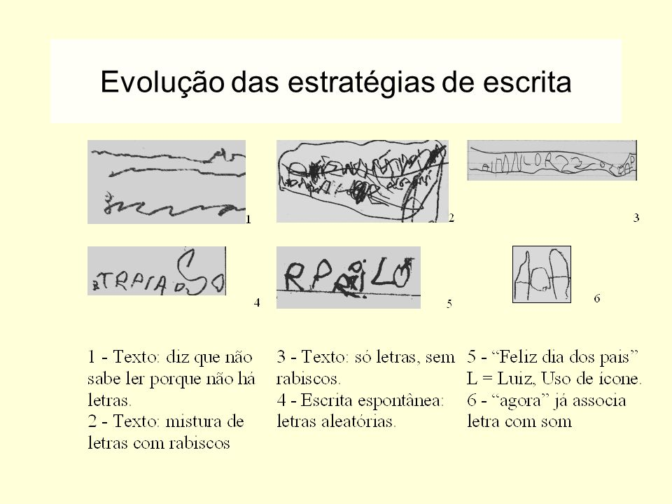 Evolução das estratégias de escrita