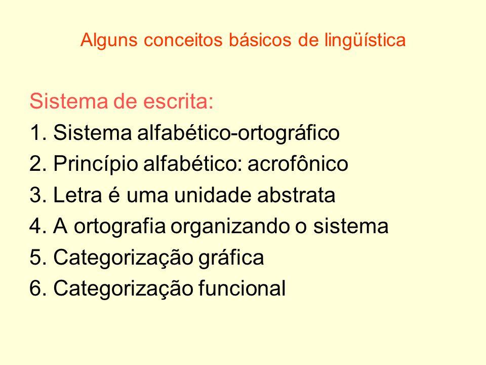 Alguns conceitos básicos de lingüística