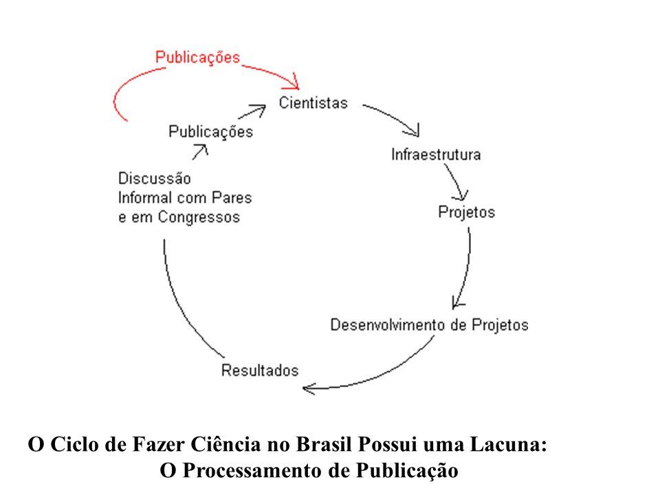 O Ciclo de Fazer Ciência no Brasil Possui uma Lacuna: