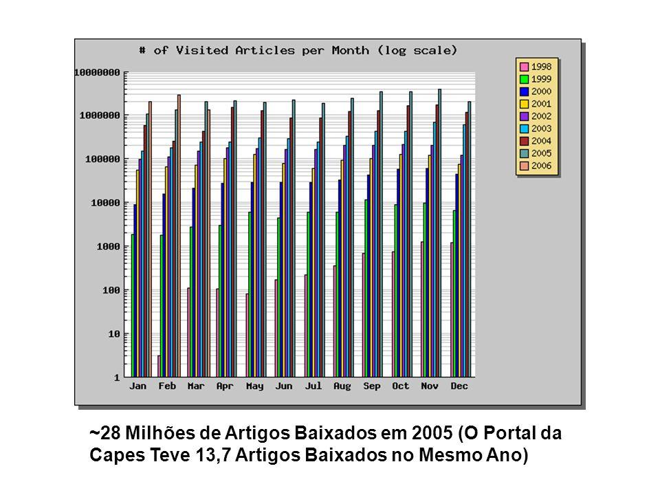 ~28 Milhões de Artigos Baixados em 2005 (O Portal da Capes Teve 13,7 Artigos Baixados no Mesmo Ano)