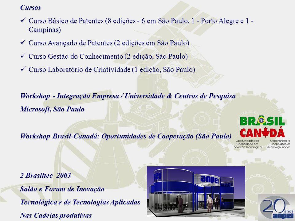 Cursos Curso Básico de Patentes (8 edições - 6 em São Paulo, 1 - Porto Alegre e 1 - Campinas) Curso Avançado de Patentes (2 edições em São Paulo)