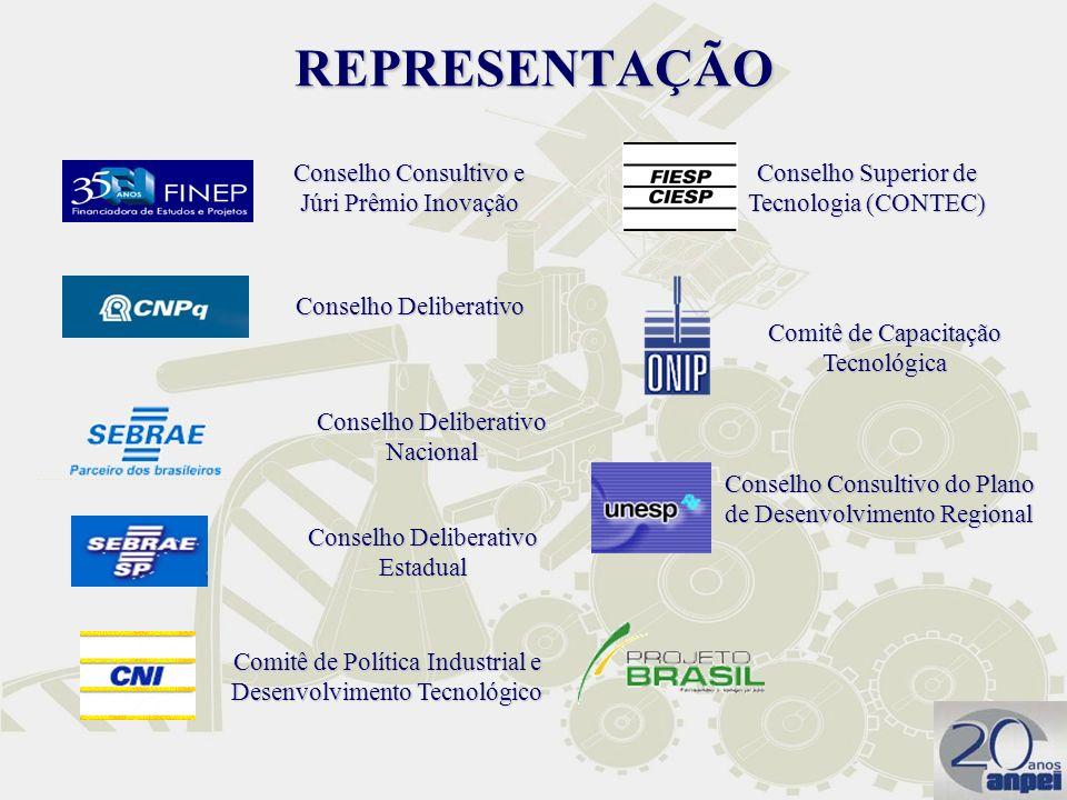 REPRESENTAÇÃO Conselho Consultivo e Júri Prêmio Inovação