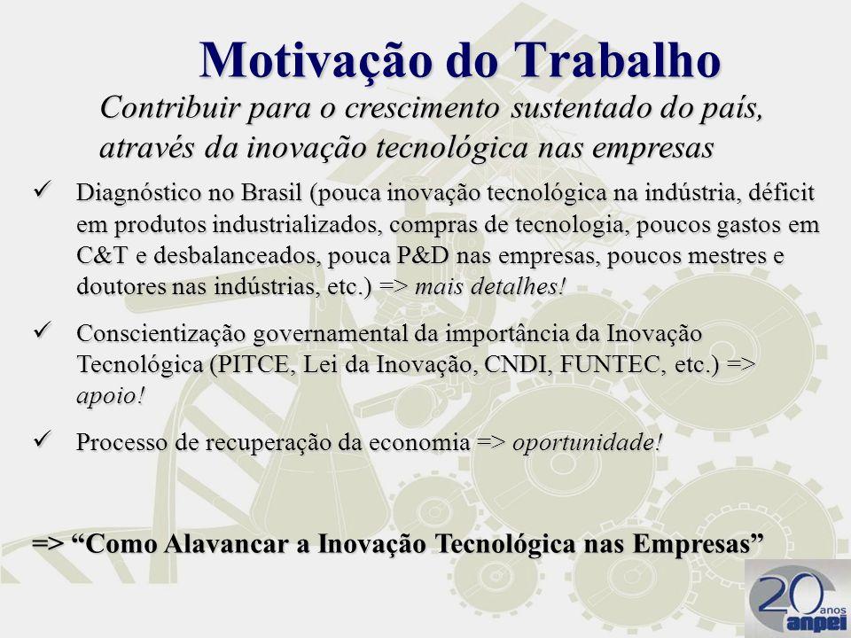 Motivação do Trabalho Contribuir para o crescimento sustentado do país, através da inovação tecnológica nas empresas.