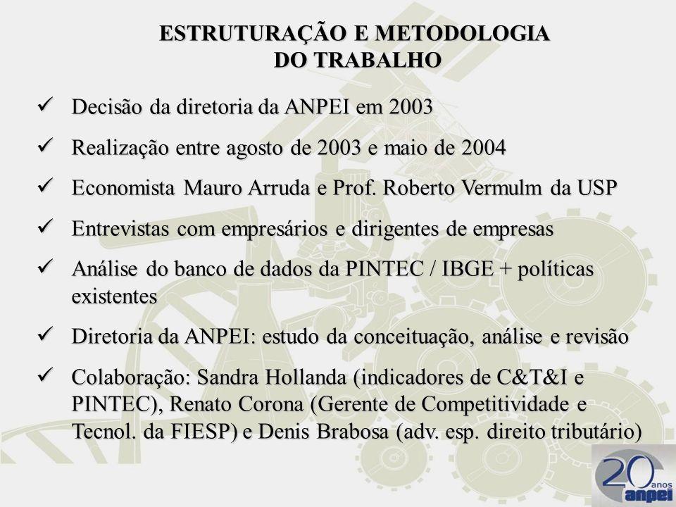 ESTRUTURAÇÃO E METODOLOGIA DO TRABALHO