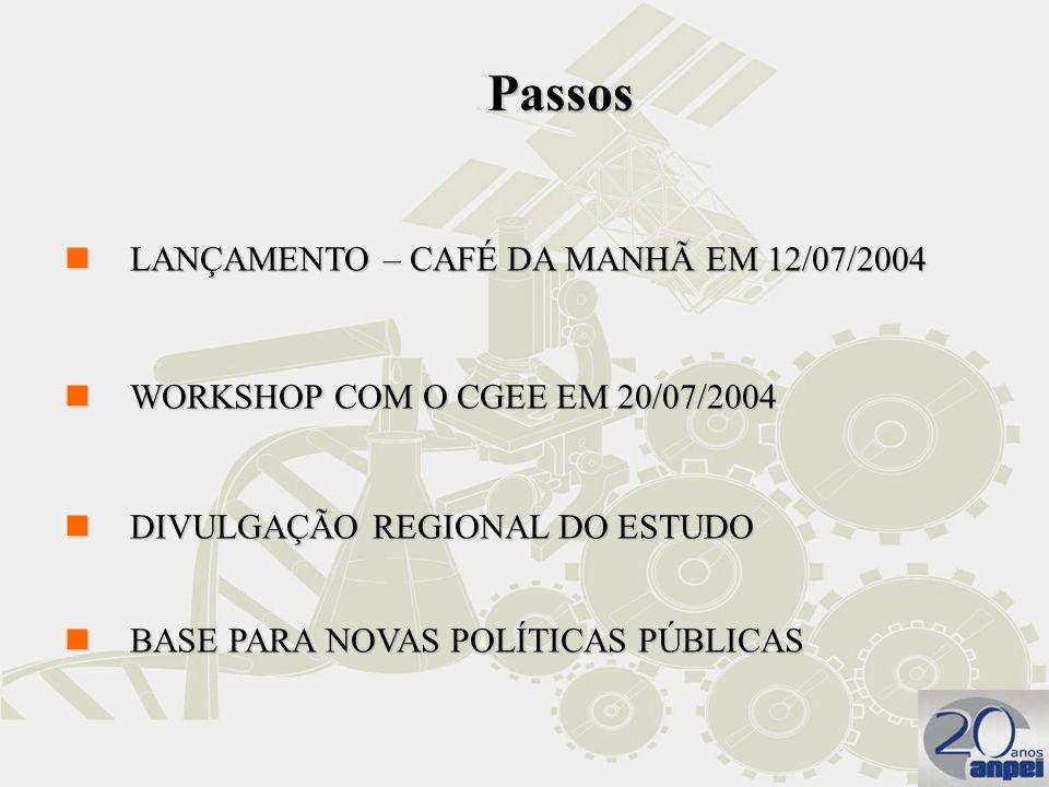 Passos LANÇAMENTO – CAFÉ DA MANHÃ EM 12/07/2004
